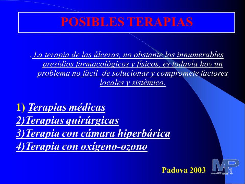 POSIBLES TERAPIAS.