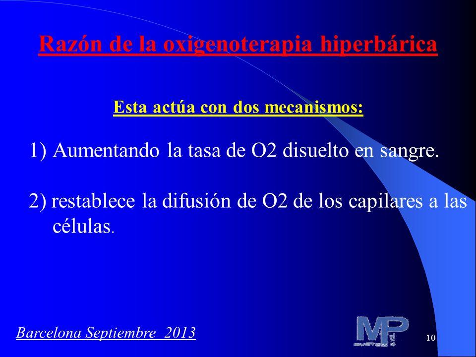 10 Razón de la oxigenoterapia hiperbárica Esta actúa con dos mecanismos: 1)Aumentando la tasa de O2 disuelto en sangre. 2) restablece la difusión de O