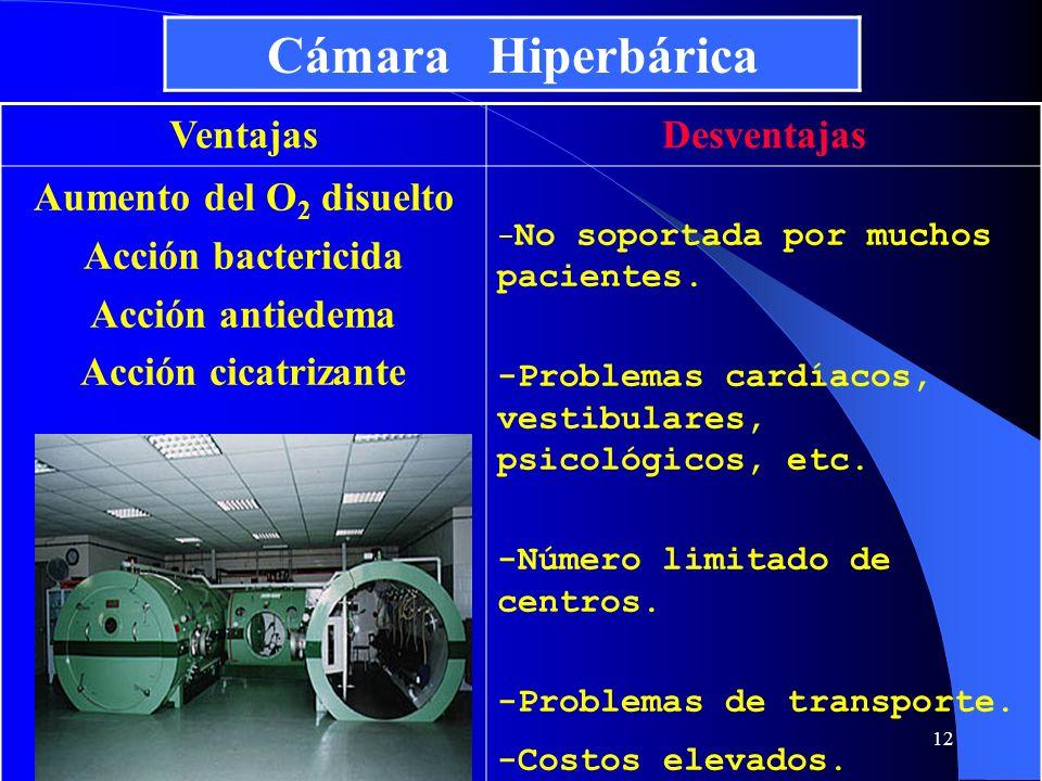 12 VentajasDesventajas Aumento del O 2 disuelto Acción bactericida Acción antiedema Acción cicatrizante - No soportada por muchos pacientes. -Problema