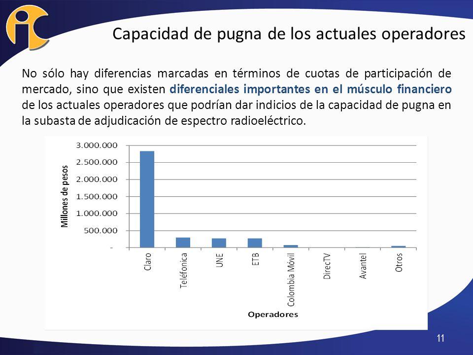 Capacidad de pugna de los actuales operadores 11 No sólo hay diferencias marcadas en términos de cuotas de participación de mercado, sino que existen