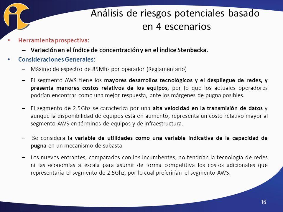 Análisis de riesgos potenciales basado en 4 escenarios 16 Herramienta prospectiva: – Variación en el índice de concentración y en el índice Stenbacka.