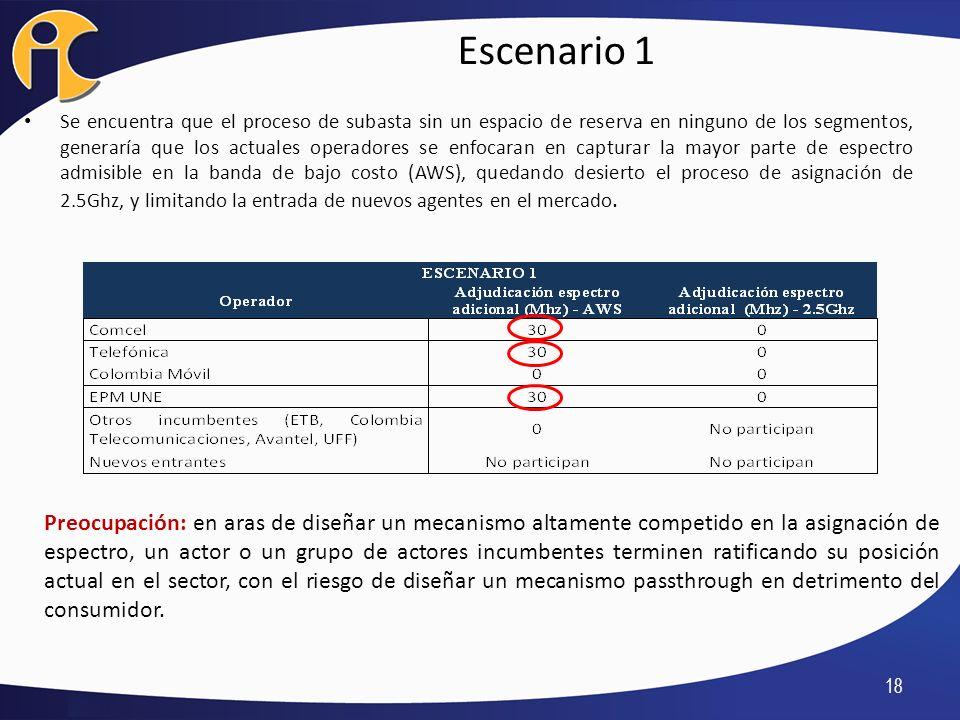 Escenario 1 Se encuentra que el proceso de subasta sin un espacio de reserva en ninguno de los segmentos, generaría que los actuales operadores se enf