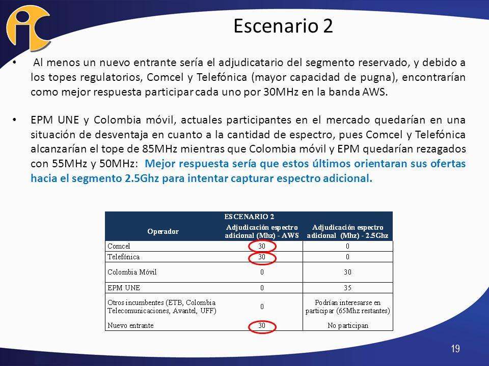 Escenario 2 Al menos un nuevo entrante sería el adjudicatario del segmento reservado, y debido a los topes regulatorios, Comcel y Telefónica (mayor ca