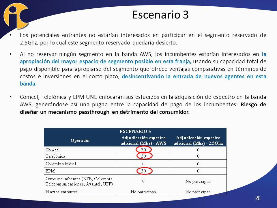 Escenario 3 Los potenciales entrantes no estarían interesados en participar en el segmento reservado de 2.5Ghz, por lo cual este segmento reservado qu