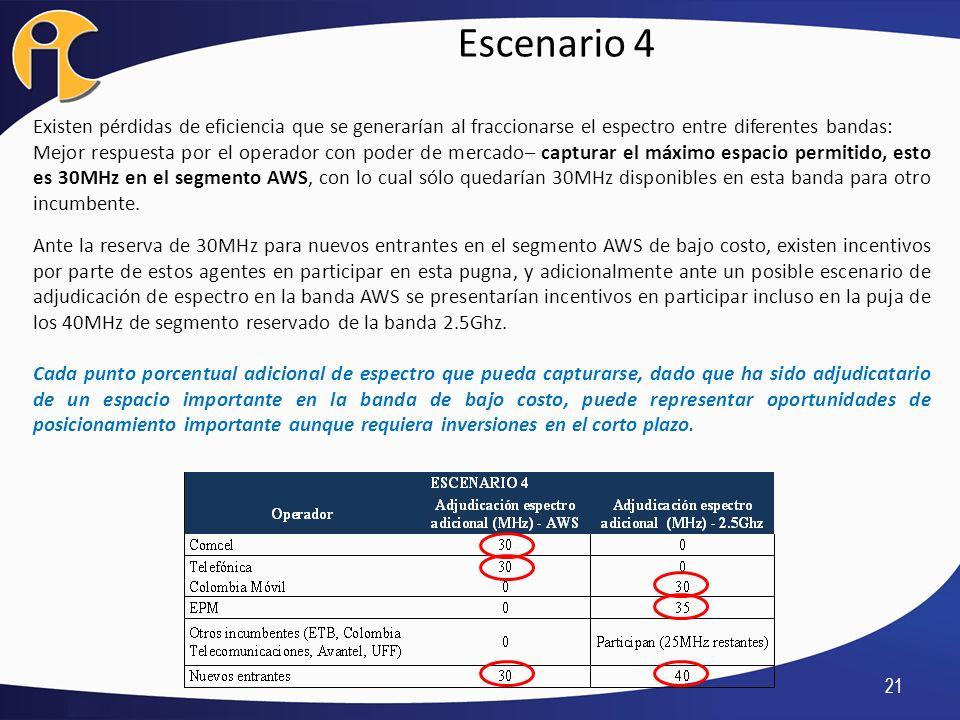 21 Escenario 4 Existen pérdidas de eficiencia que se generarían al fraccionarse el espectro entre diferentes bandas: Mejor respuesta por el operador c