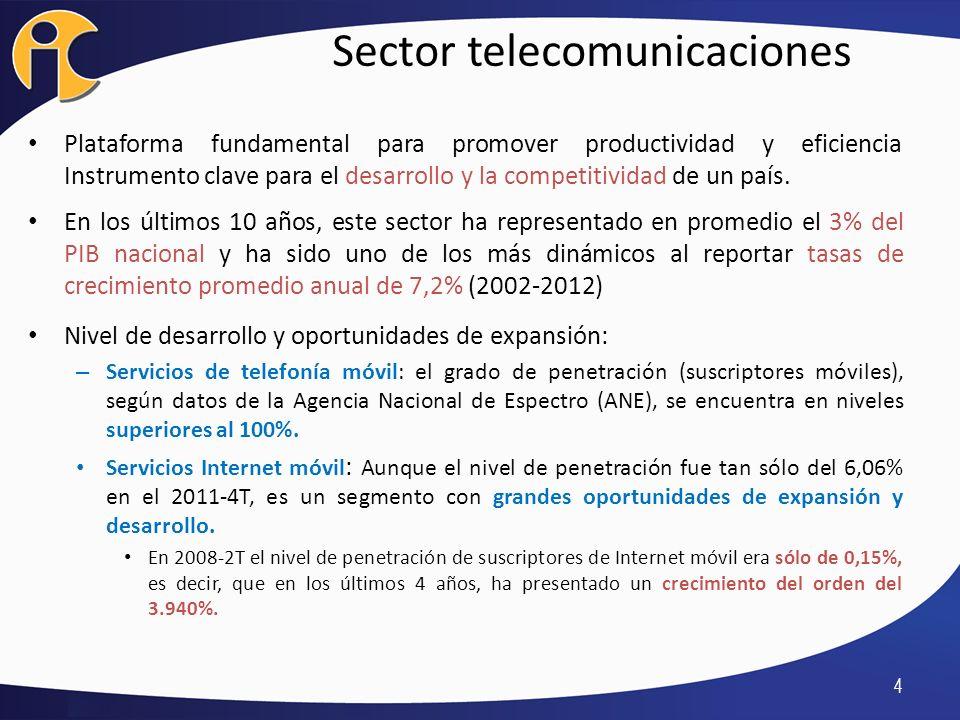 Sector telecomunicaciones 4 Plataforma fundamental para promover productividad y eficiencia Instrumento clave para el desarrollo y la competitividad d