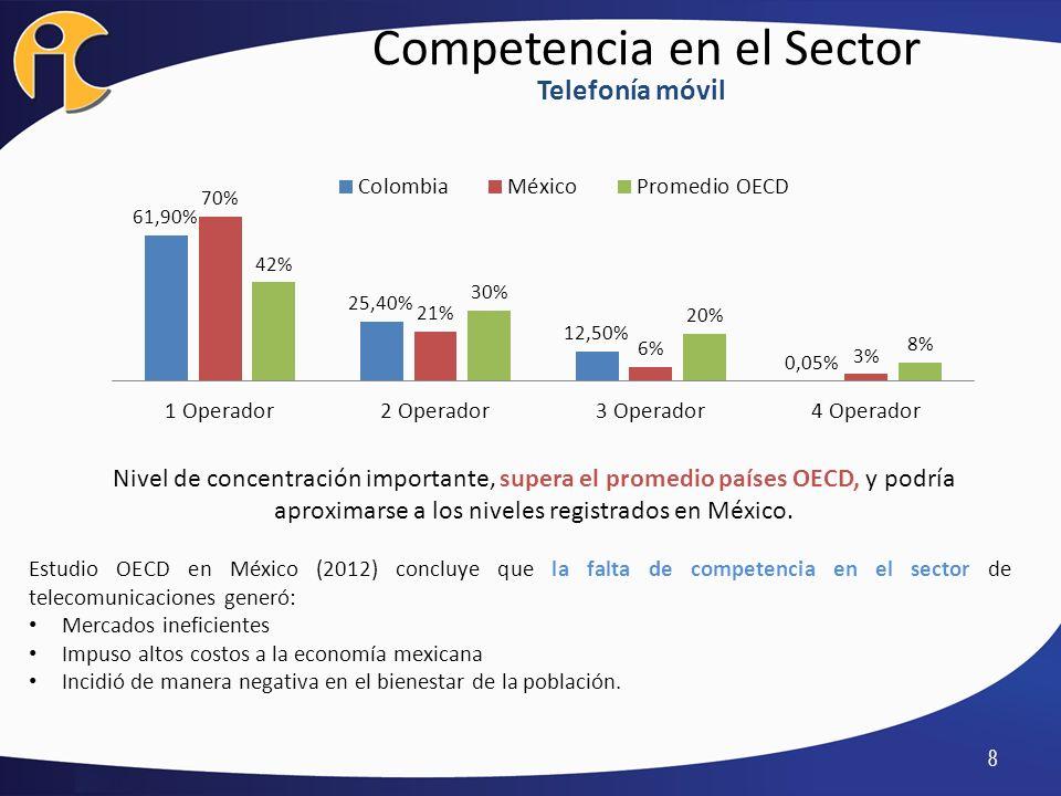 Resultados estudio OECD OECD estima que la pérdida de beneficios derivada de la falta de competencia en México supera los 129.200 millones de dólares (2005- 2009), lo que constituye una pérdida del 1,8% del PIB al año.