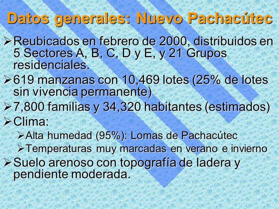 Sistema de Abastecimiento Comunal de Agua Potable - SACAP Piletas comunales Reservorios Redes