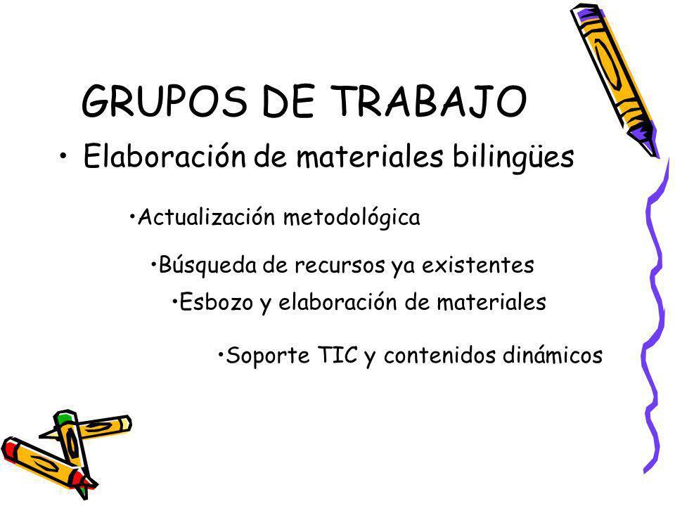 GRUPOS DE TRABAJO Elaboración de materiales bilingües Actualización metodológica Búsqueda de recursos ya existentes Esbozo y elaboración de materiales