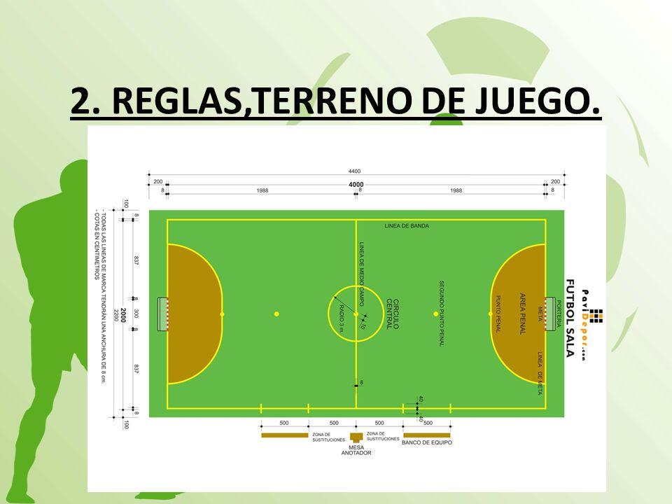 2.REGLAS, JUGADORES.