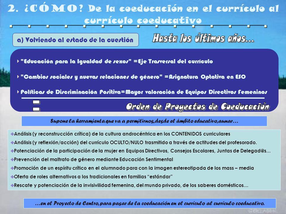 PCCROF Proyecto de Centro OBJETIVOS/ FINALIDADES Departamentos Didácticos Programaciones de Área ETCP D.D.
