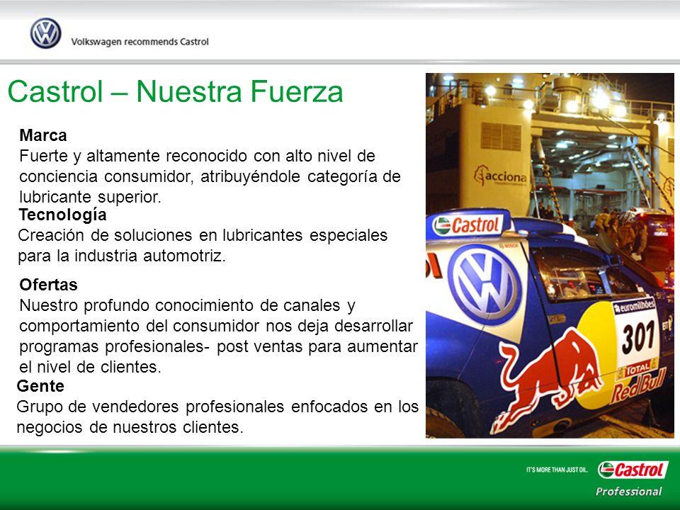 4 Castrol – Nuestra Fuerza Marca Fuerte y altamente reconocido con alto nivel de conciencia consumidor, atribuyéndole categoría de lubricante superior