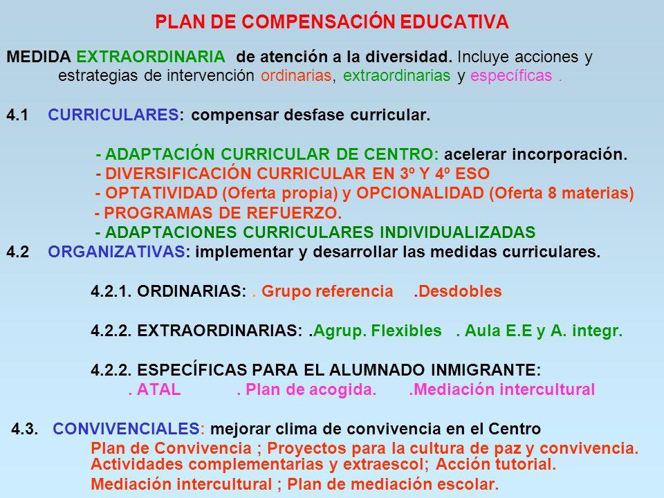 PLAN DE COMPENSACIÓN EDUCATIVA MEDIDA EXTRAORDINARIA de atención a la diversidad. Incluye acciones y estrategias de intervención ordinarias, extraordi