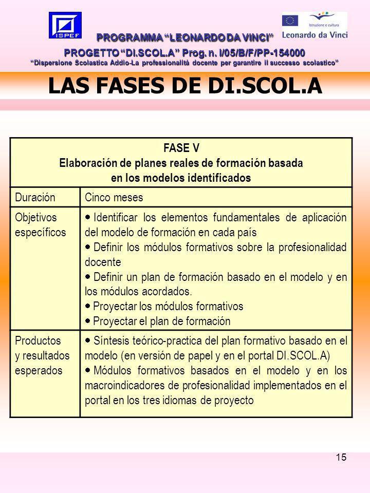 15 LAS FASES DE DI.SCOL.A PROGRAMMA LEONARDO DA VINCI PROGETTO DI.SCOL.A Prog.