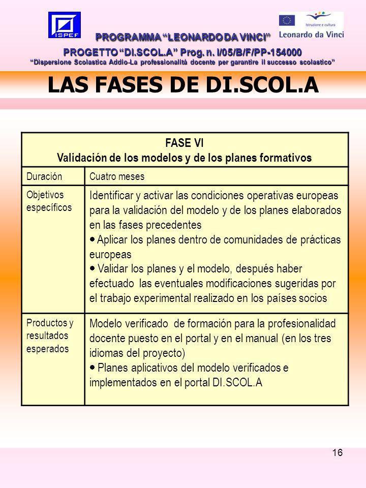 16 LAS FASES DE DI.SCOL.A PROGRAMMA LEONARDO DA VINCI PROGETTO DI.SCOL.A Prog.