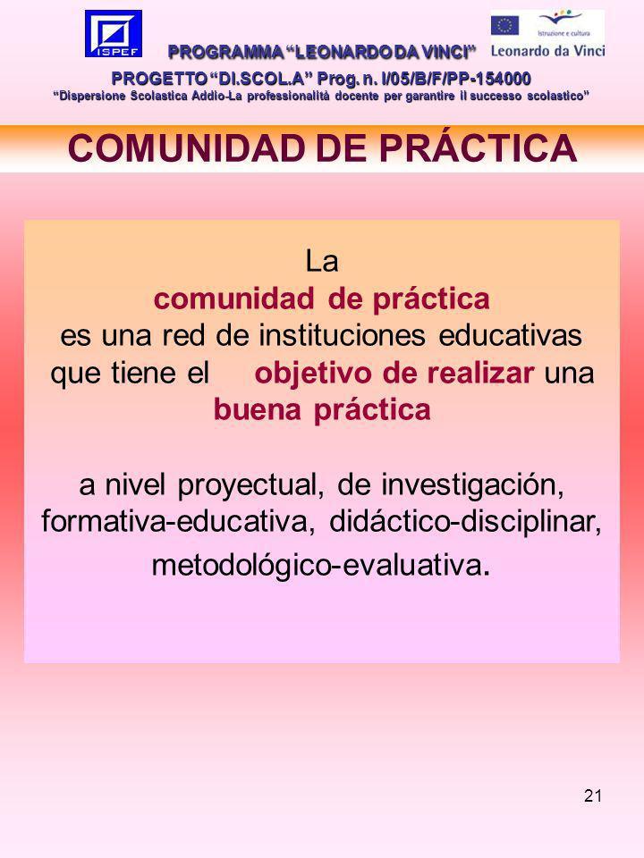 21 COMUNIDAD DE PRÁCTICA PROGRAMMA LEONARDO DA VINCI PROGETTO DI.SCOL.A Prog.