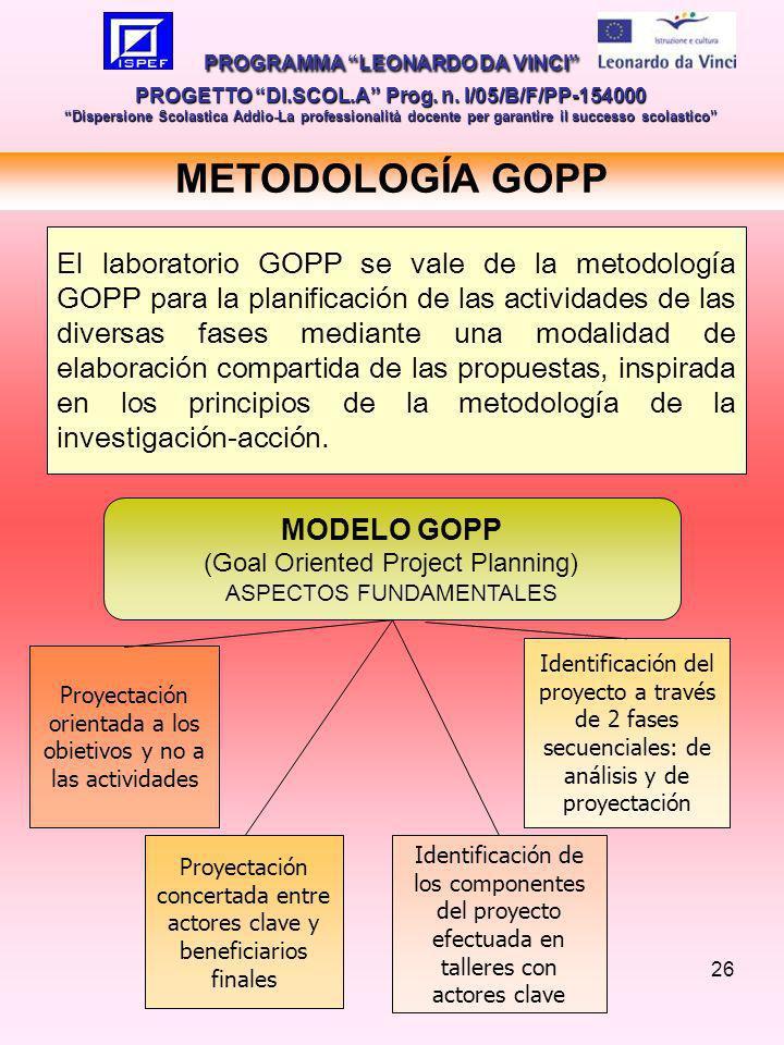 26 METODOLOGÍA GOPP El laboratorio GOPP se vale de la metodología GOPP para la planificación de las actividades de las diversas fases mediante una modalidad de elaboración compartida de las propuestas, inspirada en los principios de la metodología de la investigación-acción.
