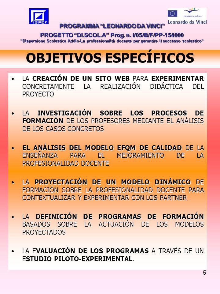 5 OBJETIVOS ESPECÍFICOS LA CREACIÓN DE UN SITO WEB PARA EXPERIMENTAR CONCRETAMENTE LA REALIZACIÓN DIDÁCTICA DEL PROYECTOLA CREACIÓN DE UN SITO WEB PARA EXPERIMENTAR CONCRETAMENTE LA REALIZACIÓN DIDÁCTICA DEL PROYECTO LA INVESTIGACIÓN SOBRE LOS PROCESOS DE FORMACIÓN DE LOS PROFESORES MEDIANTE EL ANÁLISIS DE LOS CASOS CONCRETOSLA INVESTIGACIÓN SOBRE LOS PROCESOS DE FORMACIÓN DE LOS PROFESORES MEDIANTE EL ANÁLISIS DE LOS CASOS CONCRETOS EL ANÁLISIS DEL MODELO EFQM DE CALIDAD DE LA ENSEÑANZA PARA EL MEJORAMIENTO DE LA PROFESIONALIDAD DOCENTEEL ANÁLISIS DEL MODELO EFQM DE CALIDAD DE LA ENSEÑANZA PARA EL MEJORAMIENTO DE LA PROFESIONALIDAD DOCENTE LA PROYECTACIÓN DE UN MODELO DINÁMICO DE FORMACIÓN SOBRE LA PROFESIONALIDAD DOCENTE PARA CONTEXTUALIZAR Y EXPERIMENTAR CON LOS PARTNERLA PROYECTACIÓN DE UN MODELO DINÁMICO DE FORMACIÓN SOBRE LA PROFESIONALIDAD DOCENTE PARA CONTEXTUALIZAR Y EXPERIMENTAR CON LOS PARTNER LA DEFINICIÓN DE PROGRAMAS DE FORMACIÓN BASADOS SOBRE LA ACTUACIÓN DE LOS MODELOS PROYECTADOSLA DEFINICIÓN DE PROGRAMAS DE FORMACIÓN BASADOS SOBRE LA ACTUACIÓN DE LOS MODELOS PROYECTADOS LA EVALUACIÓN DE LOS PROGRAMAS A TRAVÉS DE UN ESTUDIO PILOTO-EXPERIMENTAL.LA EVALUACIÓN DE LOS PROGRAMAS A TRAVÉS DE UN ESTUDIO PILOTO-EXPERIMENTAL.