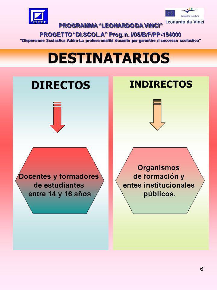 6 DIRECTOS INDIRECTOS Docentes y formadores de estudiantes entre 14 y 16 años Organismos de formación y entes institucionales públicos.