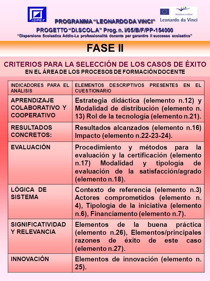 11 PROGRAMMA LEONARDO DA VINCI PROGETTO DI.SCOL.A Prog.