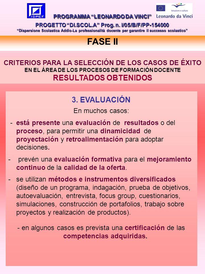 15 FASE II PROGRAMMA LEONARDO DA VINCI PROGETTO DI.SCOL.A Prog.