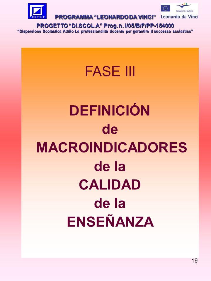 19 FASE III DEFINICIÓN de MACROINDICADORES de la CALIDAD de la ENSEÑANZA PROGRAMMA LEONARDO DA VINCI PROGETTO DI.SCOL.A Prog.