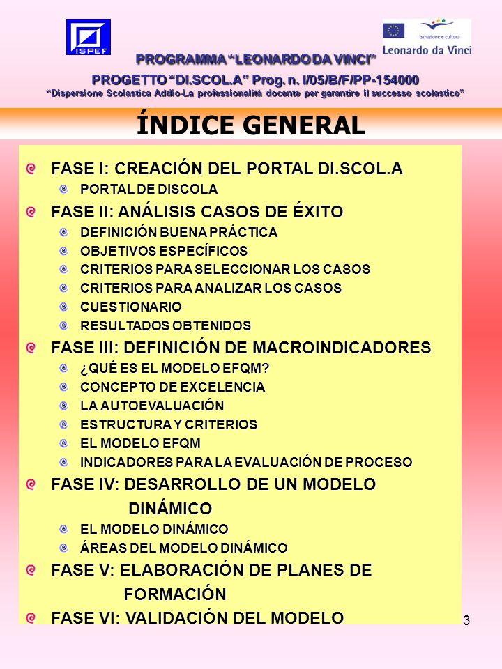 3 FASE I: CREACIÓN DEL PORTAL DI.SCOL.A PORTAL DE DISCOLA FASE II: ANÁLISIS CASOS DE ÉXITO DEFINICIÓN BUENA PRÁCTICA OBJETIVOS ESPECÍFICOS CRITERIOS PARA SELECCIONAR LOS CASOS CRITERIOS PARA ANALIZAR LOS CASOS CUESTIONARIO RESULTADOS OBTENIDOS FASE III: DEFINICIÓN DE MACROINDICADORES ¿QUÉ ES EL MODELO EFQM.
