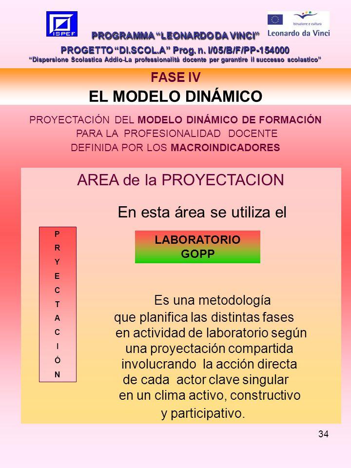 34 PROGRAMMA LEONARDO DA VINCI PROGETTO DI.SCOL.A Prog.