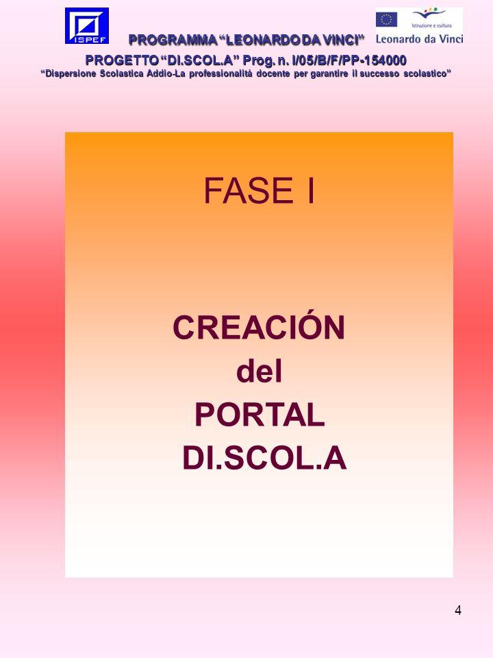 4 FASE I CREACIÓN del PORTAL DI.SCOL.A PROGRAMMA LEONARDO DA VINCI PROGETTO DI.SCOL.A Prog.