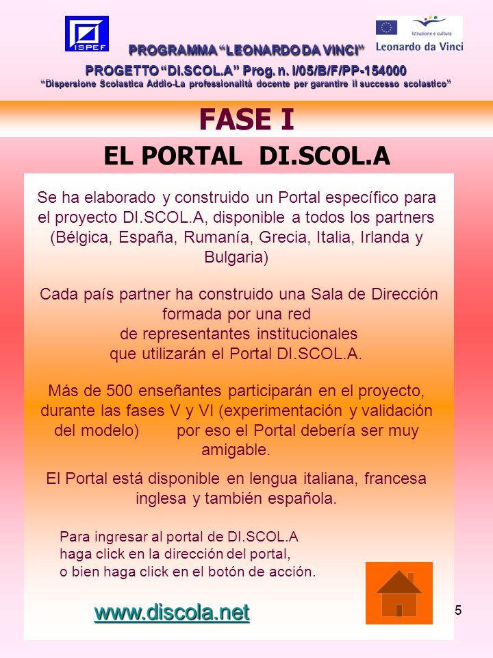 5 FASE I EL PORTAL DI.SCOL.A PROGRAMMA LEONARDO DA VINCI PROGETTO DI.SCOL.A Prog.