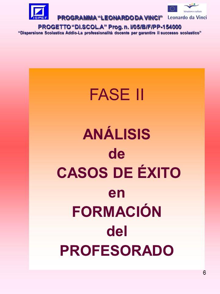 6 FASE II ANÁLISIS de CASOS DE ÉXITO en FORMACIÓN del PROFESORADO PROGRAMMA LEONARDO DA VINCI PROGETTO DI.SCOL.A Prog.
