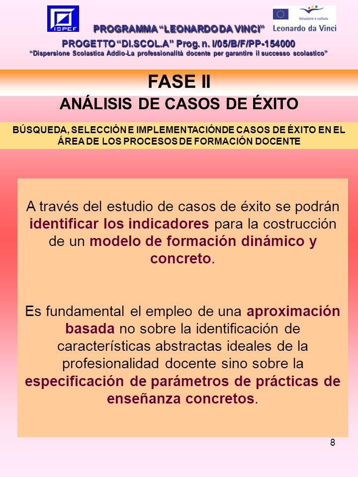 8 FASE II ANÁLISIS DE CASOS DE ÉXITO PROGRAMMA LEONARDO DA VINCI PROGETTO DI.SCOL.A Prog.