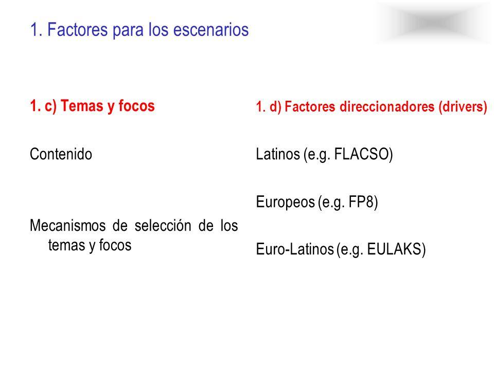 1. Factores para los escenarios 1. c) Temas y focos Contenido Mecanismos de selección de los temas y focos 1. d) Factores direccionadores (drivers) La