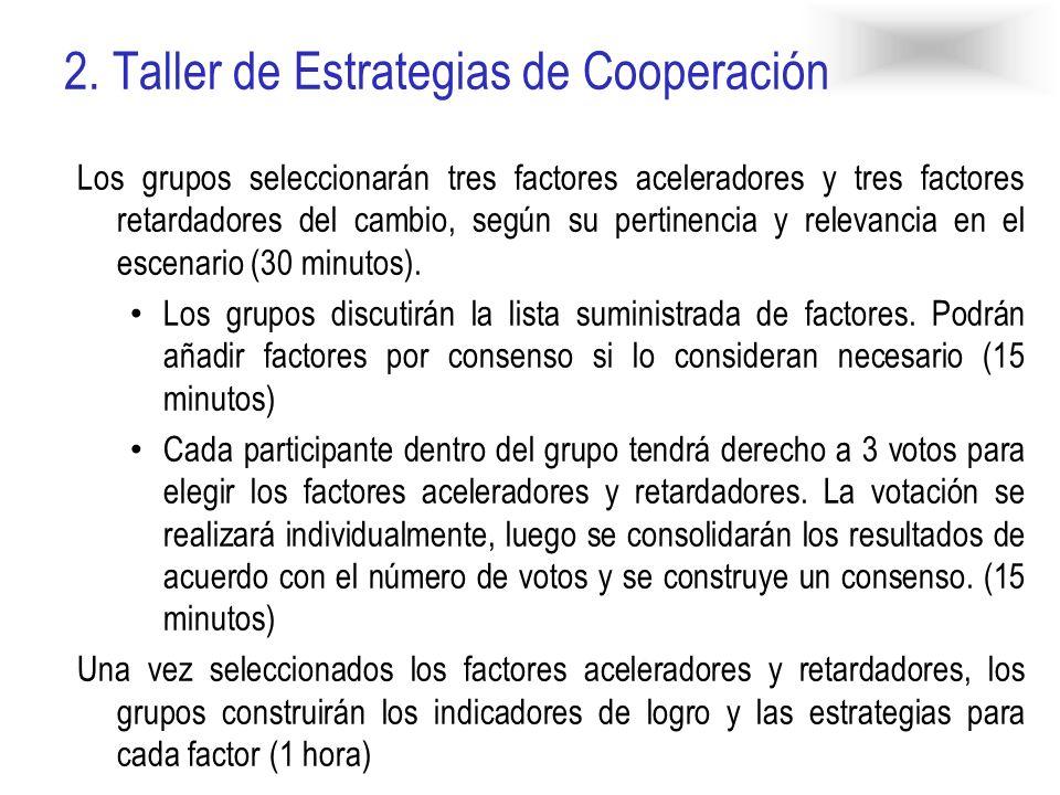 2. Taller de Estrategias de Cooperación Los grupos seleccionarán tres factores aceleradores y tres factores retardadores del cambio, según su pertinen