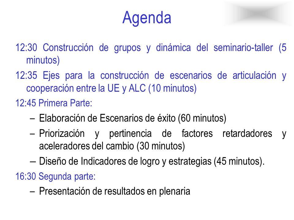 Agenda 12:30 Construcción de grupos y dinámica del seminario-taller (5 minutos) 12:35 Ejes para la construcción de escenarios de articulación y cooper