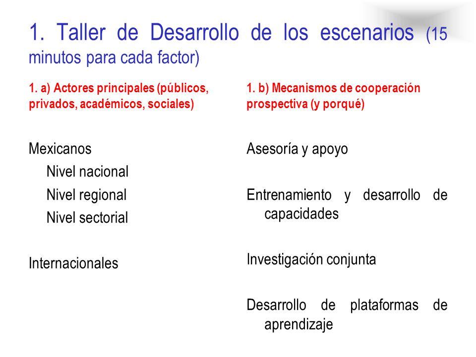 1. Taller de Desarrollo de los escenarios (15 minutos para cada factor) 1. a) Actores principales (públicos, privados, académicos, sociales) Mexicanos