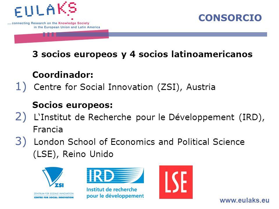 www.eulaks.eu CONSORCIO 3 socios europeos y 4 socios latinoamericanos Coordinador: 1) Centre for Social Innovation (ZSI), Austria Socios europeos: 2) LInstitut de Recherche pour le Développement (IRD), Francia 3) London School of Economics and Political Science (LSE), Reino Unido
