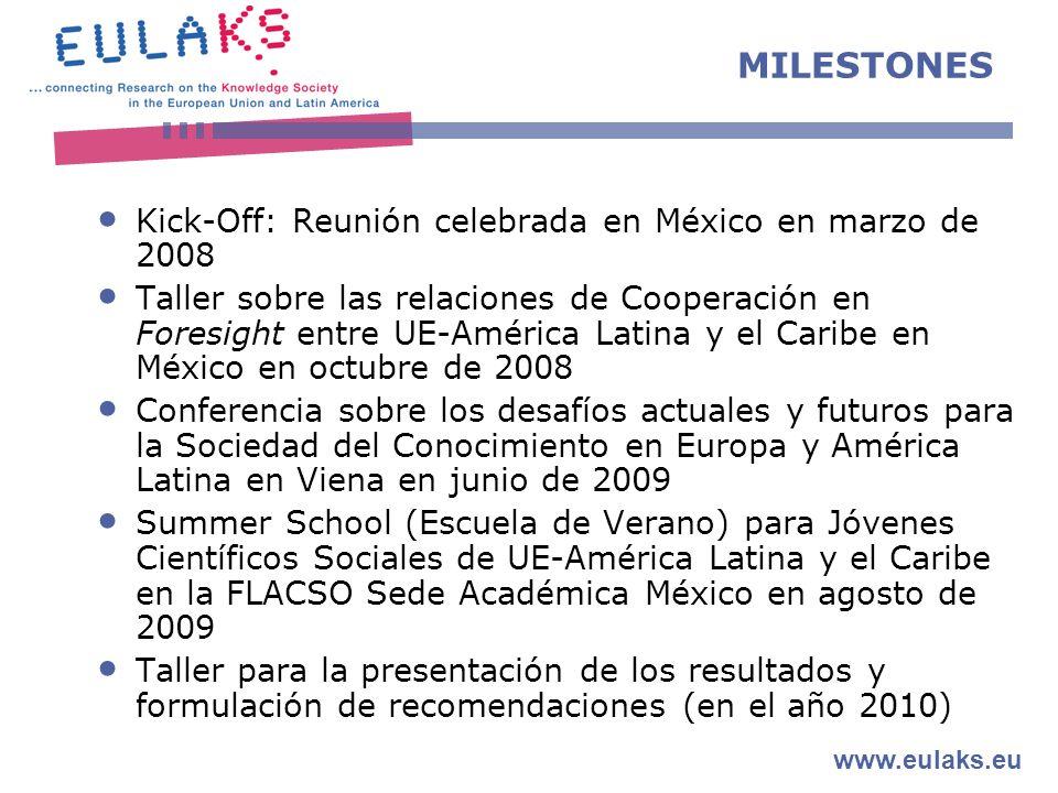 www.eulaks.eu MILESTONES Kick-Off: Reunión celebrada en México en marzo de 2008 Taller sobre las relaciones de Cooperación en Foresight entre UE-América Latina y el Caribe en México en octubre de 2008 Conferencia sobre los desafíos actuales y futuros para la Sociedad del Conocimiento en Europa y América Latina en Viena en junio de 2009 Summer School (Escuela de Verano) para Jóvenes Científicos Sociales de UE-América Latina y el Caribe en la FLACSO Sede Académica México en agosto de 2009 Taller para la presentación de los resultados y formulación de recomendaciones (en el año 2010)