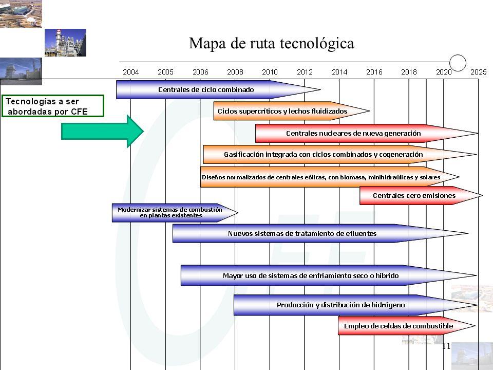11 Mapa de ruta tecnológica