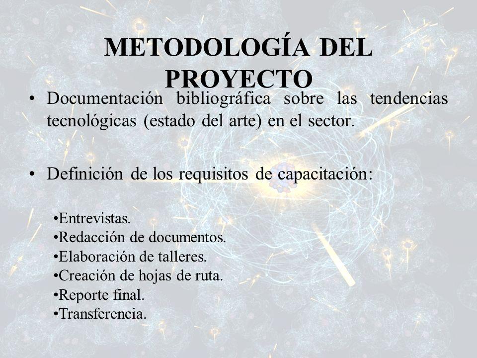 METODOLOGÍA DEL PROYECTO Documentación bibliográfica sobre las tendencias tecnológicas (estado del arte) en el sector. Definición de los requisitos de