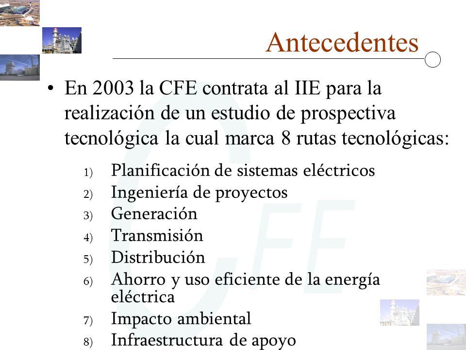 Antecedentes En 2003 la CFE contrata al IIE para la realización de un estudio de prospectiva tecnológica la cual marca 8 rutas tecnológicas: 1) Planif