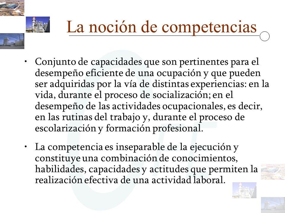 La noción de competencias Conjunto de capacidades que son pertinentes para el desempeño eficiente de una ocupación y que pueden ser adquiridas por la
