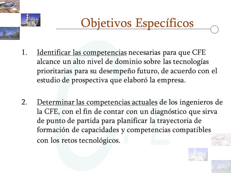 Objetivos Específicos 1.Identificar las competencias necesarias para que CFE alcance un alto nivel de dominio sobre las tecnologías prioritarias para