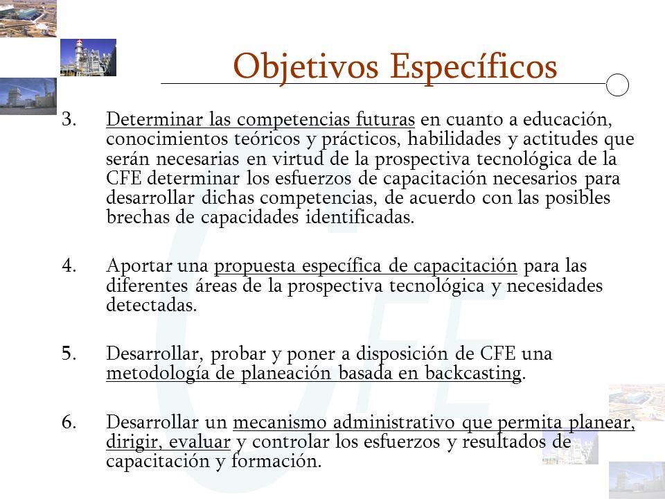 Objetivos Específicos 3.Determinar las competencias futuras en cuanto a educación, conocimientos teóricos y prácticos, habilidades y actitudes que ser