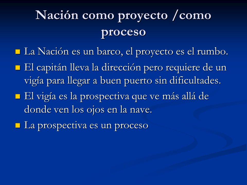 Nación como proyecto /como proceso La Nación es un barco, el proyecto es el rumbo. La Nación es un barco, el proyecto es el rumbo. El capitán lleva la