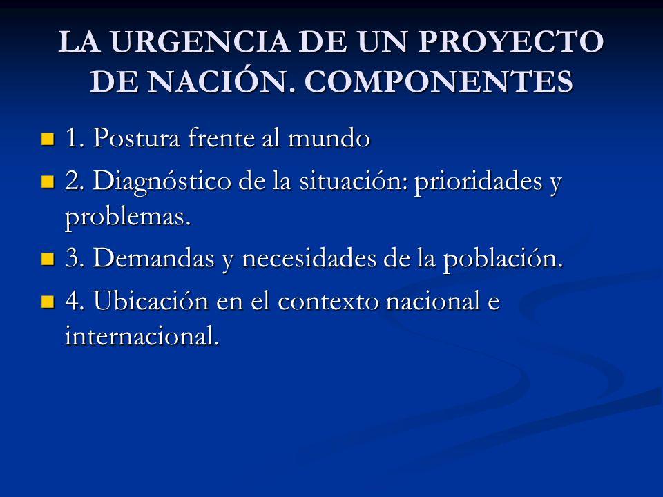 LA URGENCIA DE UN PROYECTO DE NACIÓN.COMPONENTES 1.