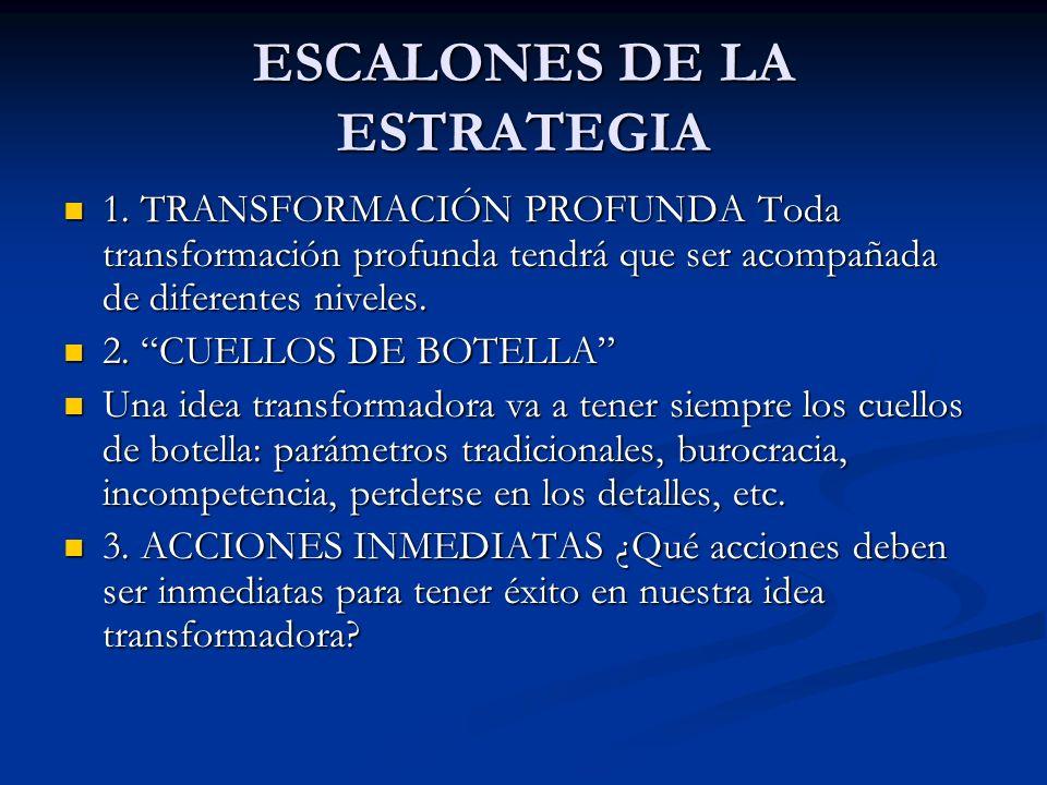 ESCALONES DE LA ESTRATEGIA 1. TRANSFORMACIÓN PROFUNDA Toda transformación profunda tendrá que ser acompañada de diferentes niveles. 1. TRANSFORMACIÓN