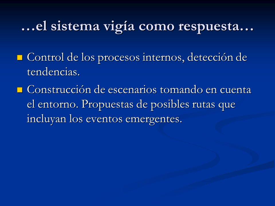 …el sistema vigía como respuesta… Control de los procesos internos, detección de tendencias.