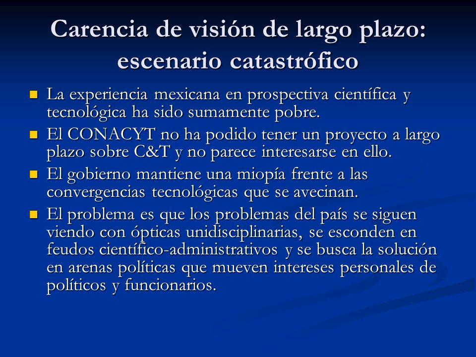 Carencia de visión de largo plazo: escenario catastrófico La experiencia mexicana en prospectiva científica y tecnológica ha sido sumamente pobre. La
