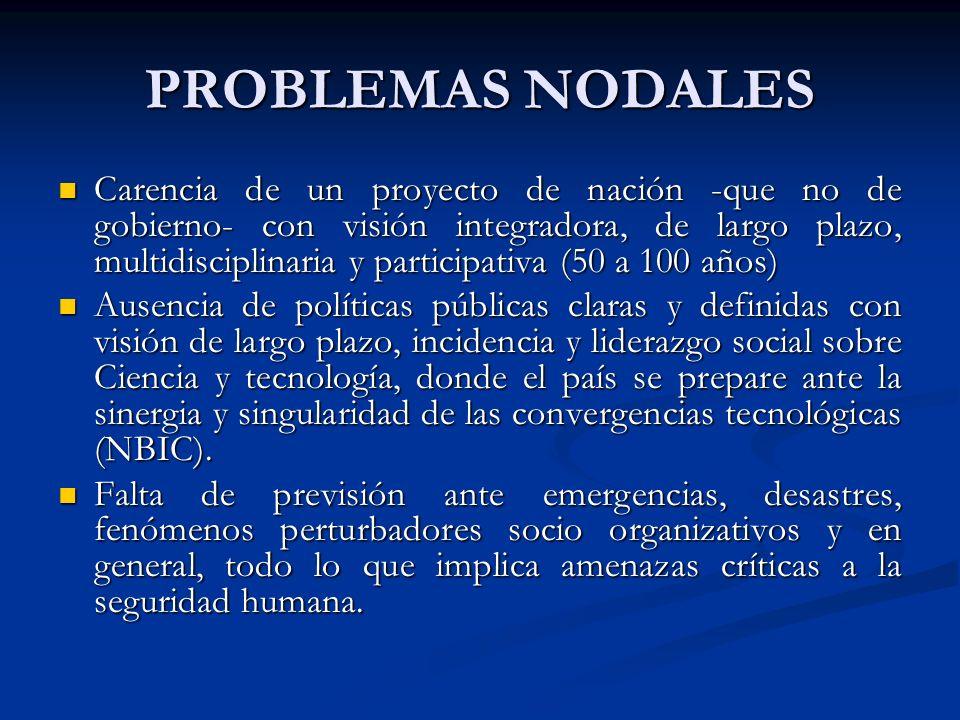 PROBLEMAS NODALES Carencia de un proyecto de nación -que no de gobierno- con visión integradora, de largo plazo, multidisciplinaria y participativa (5